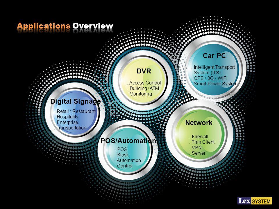 DVR Network POS/Automation Digital Signage Car PC.