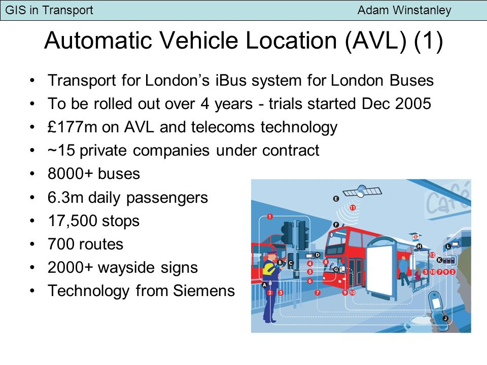 GIS in Transport Adam Winstanley Automatic Vehicle Location (AVL) (1) Transport for Londons iBus system for London Buses To be rolled out over 4 years - trials started Dec 2005 £177m on AVL and telecoms technology ~15 private companies under contract buses 6.3m daily passengers 17,500 stops 700 routes wayside signs Technology from Siemens