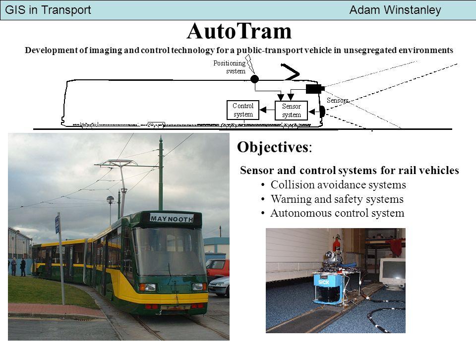 GIS in Transport Adam Winstanley Car Corridor