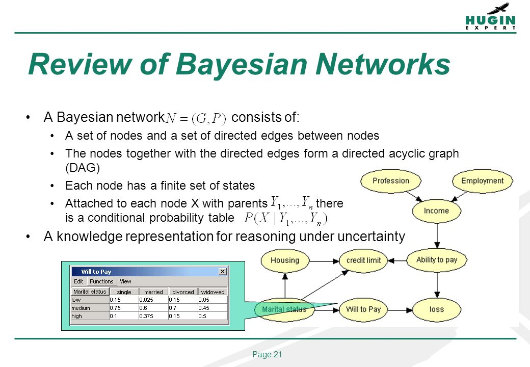 Page 21 Review of Bayesian Networks A Bayesian network consists of: A set of nodes and a set of directed edges between nodes The nodes together with t