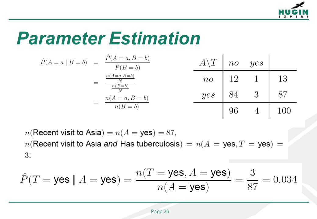 Page 36 Parameter Estimation