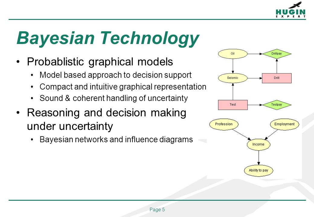 Page 5 Bayesian Technology Probablistic graphical models Model based approach to decision support Compact and intuitive graphical representation Sound