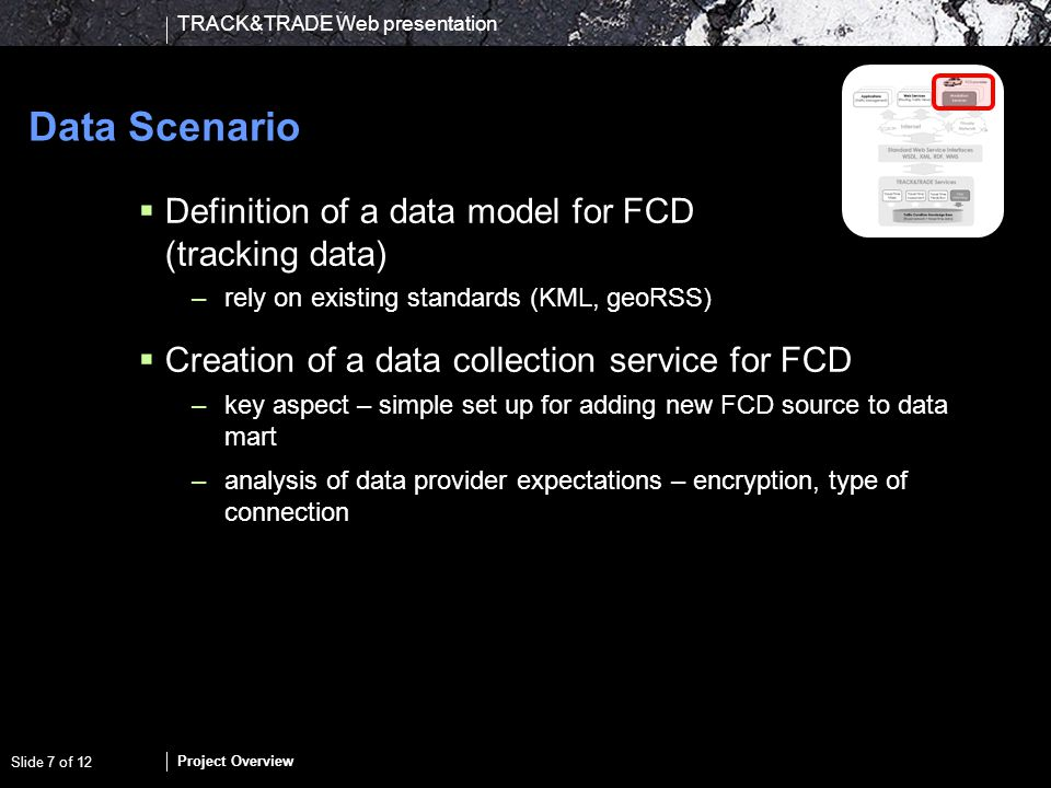 TRACK&TRADE Web presentation Project Overview Slide 8 of 12 Data Pre-Processing Map-matching algorithms –relating the GPS vehicle tracking data (FCD) to road network –compensates for measurement (GPS) and sampling error (30s) in the tracking data