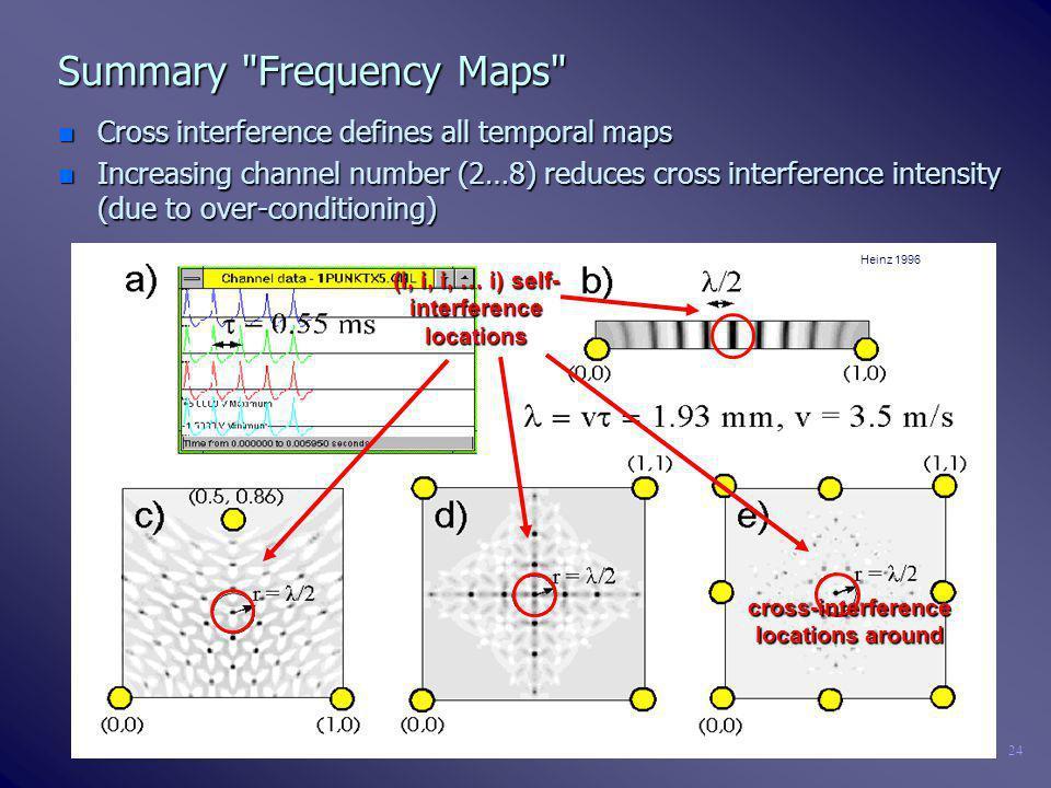 22/09/05Israel Lectures © G. Heinz, www.gfai.de/~heinz23 Cross-Int.