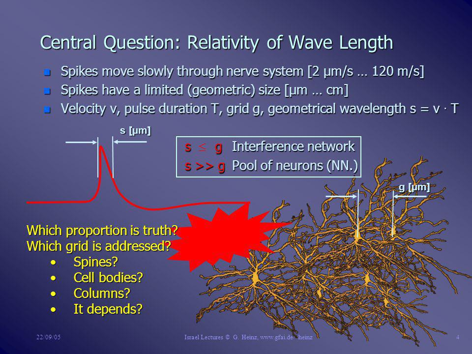 22/09/05Israel Lectures © G. Heinz, www.gfai.de/~heinz3 Abstraction Interference Networks n Term 'interference': superimposition of waves n Discrete '