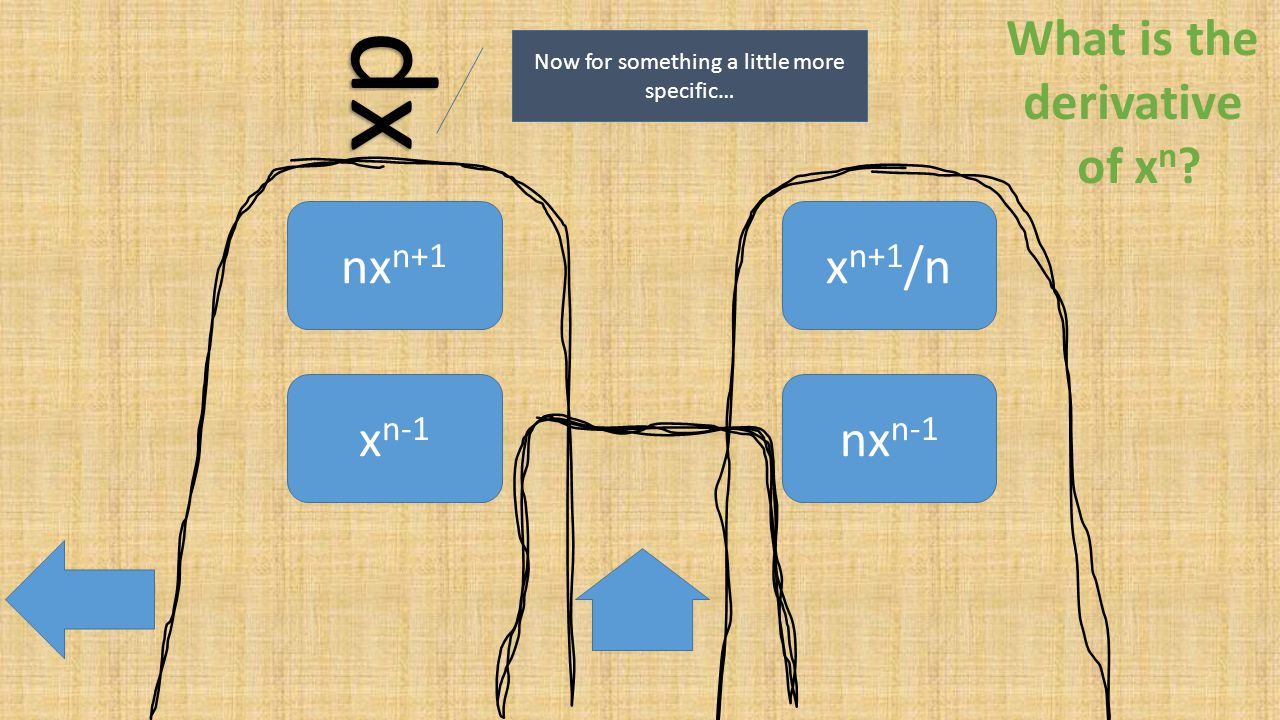 nx n+1 x n+1 /n nx n-1 x n-1 Now for something a little more specific… What is the derivative of x n dx
