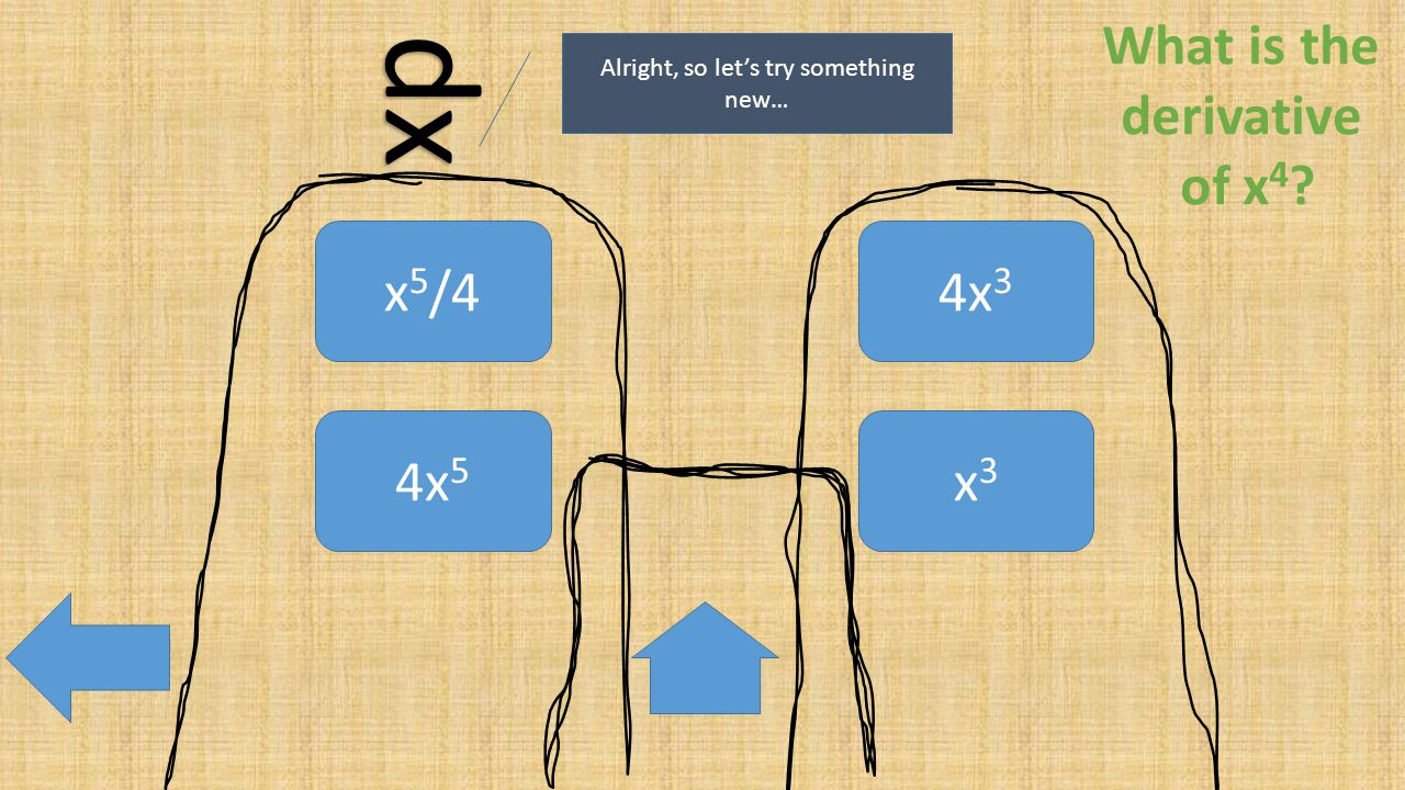 x 5 /44x 3 x3x3 4x 5 Alright, so lets try something new… What is the derivative of x 4 dx