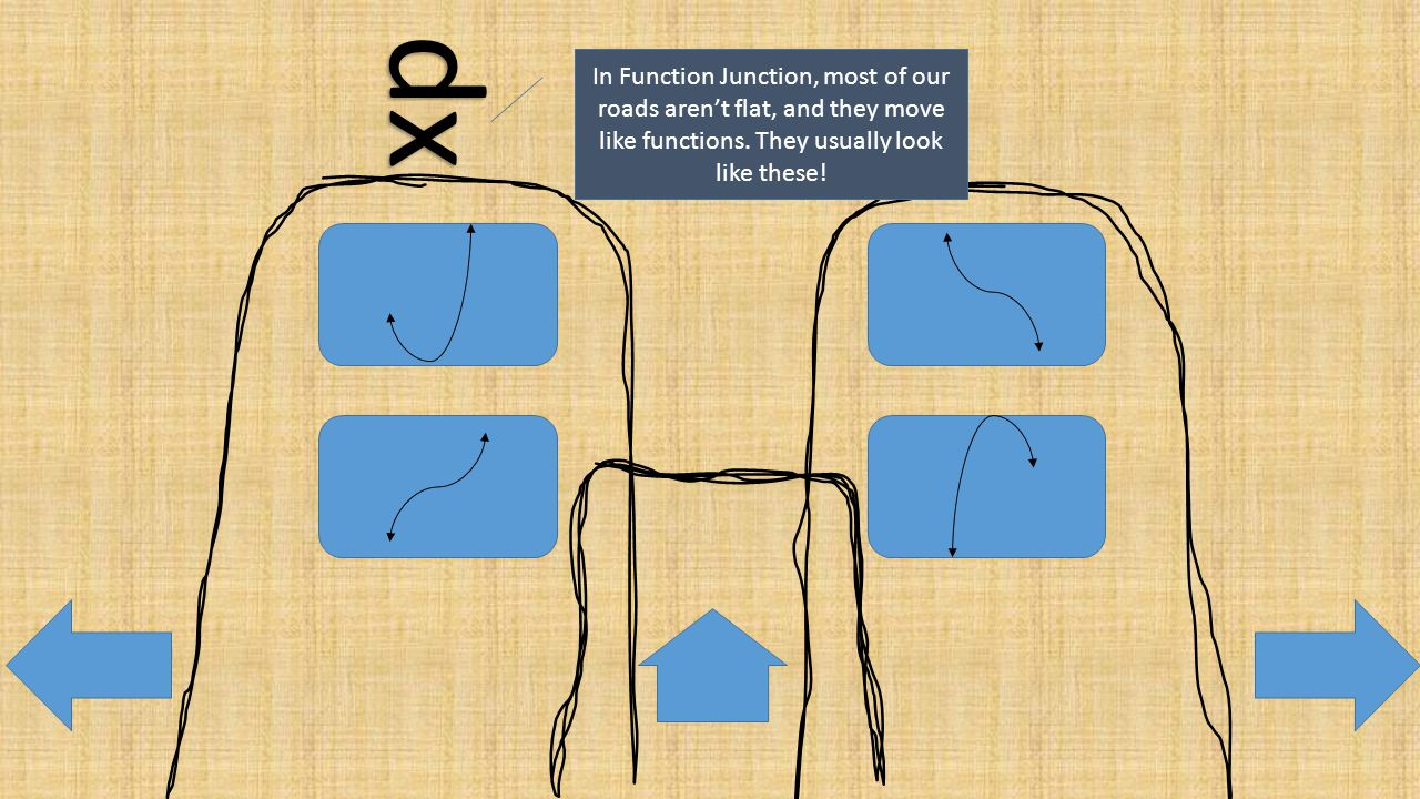 dx In Function Junction, most of our roads arent flat, and they move like functions.