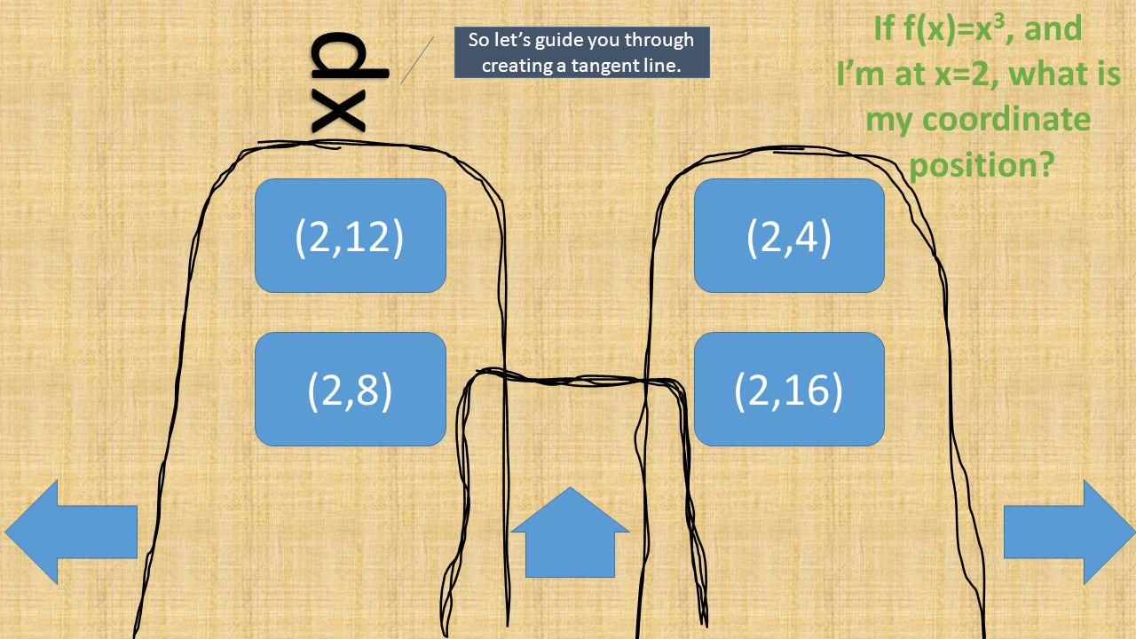 (2,12)(2,4) (2,16)(2,8) So lets guide you through creating a tangent line.