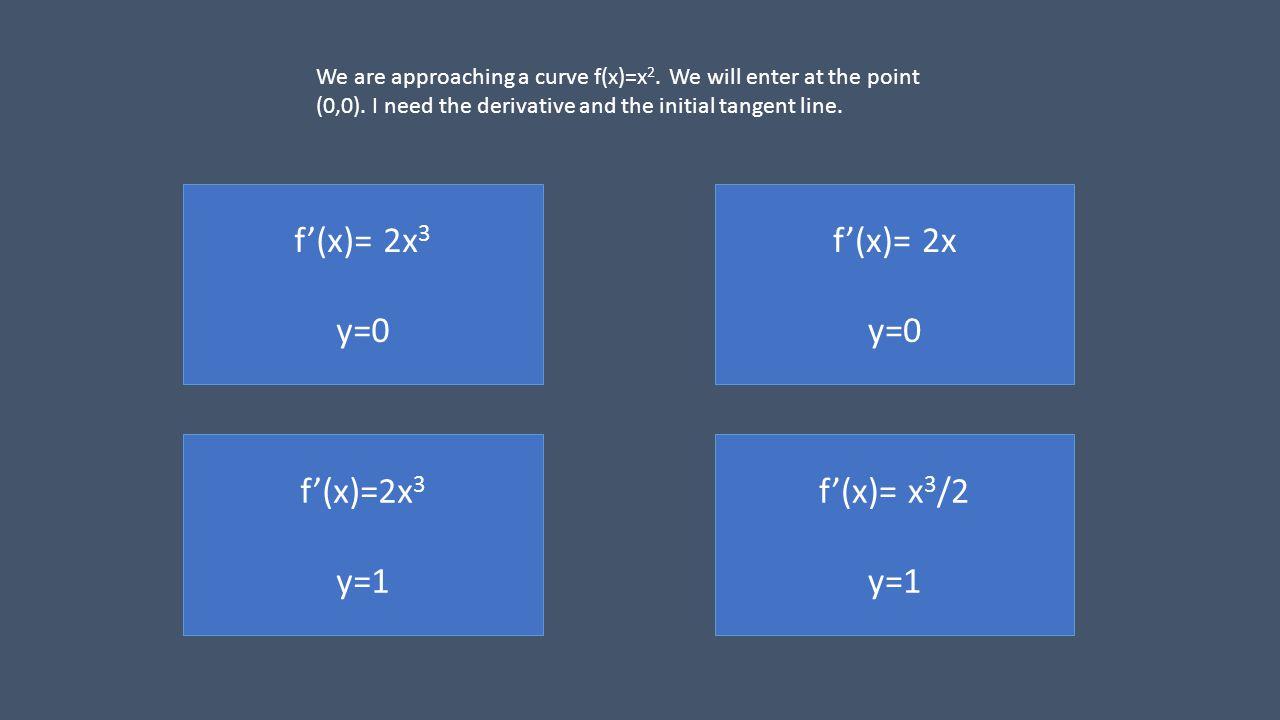 f(x)= 2x y=0 f(x)= 2x 3 y=0 f(x)=2x 3 y=1 f(x)= x 3 /2 y=1 We are approaching a curve f(x)=x 2.