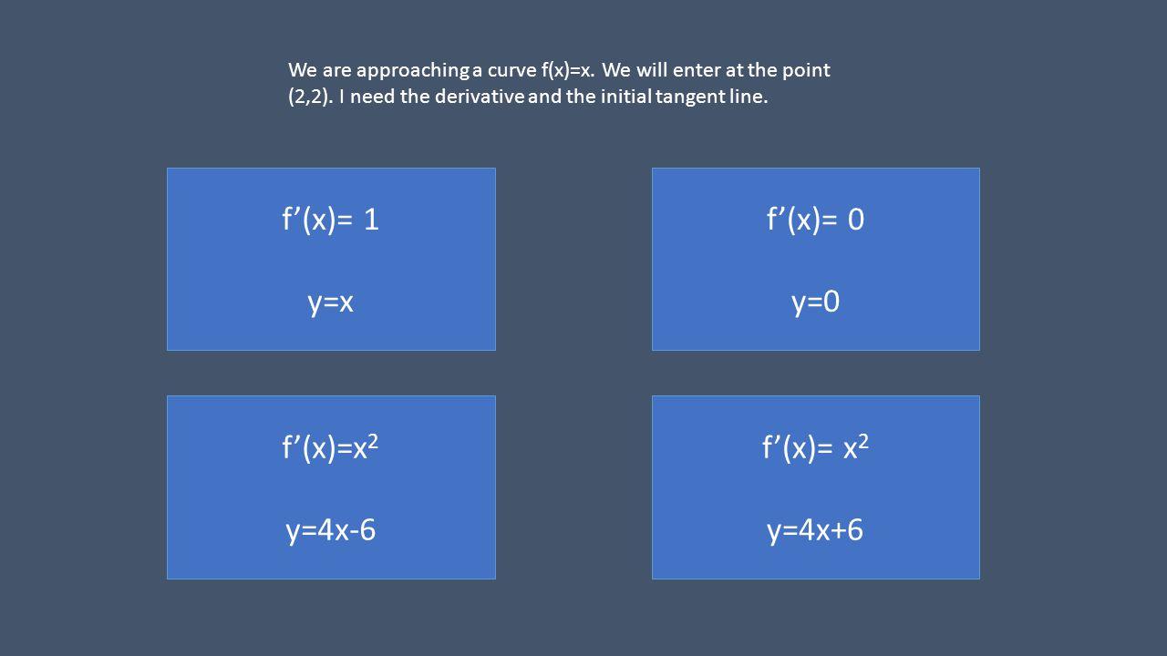 f(x)= 0 y=0 f(x)= 1 y=x f(x)=x 2 y=4x-6 f(x)= x 2 y=4x+6 We are approaching a curve f(x)=x.