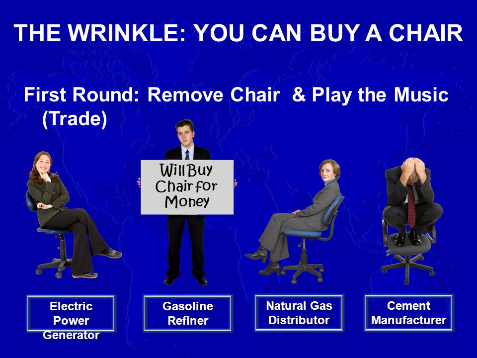 THE WRINKLE: YOU CAN BUY A CHAIR First Round: Remove Chair & Play the Music (Trade) Electric Power Generator Gasoline Refiner Gasoline Refiner Natural Gas Distributor Cement Manufacturer Will Buy Chair for Money