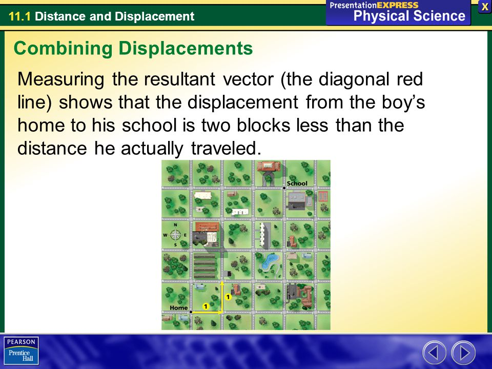 11.1 Distance and Displacement Measuring the resultant vector (the diagonal red line) shows that the displacement from the boys home to his school is