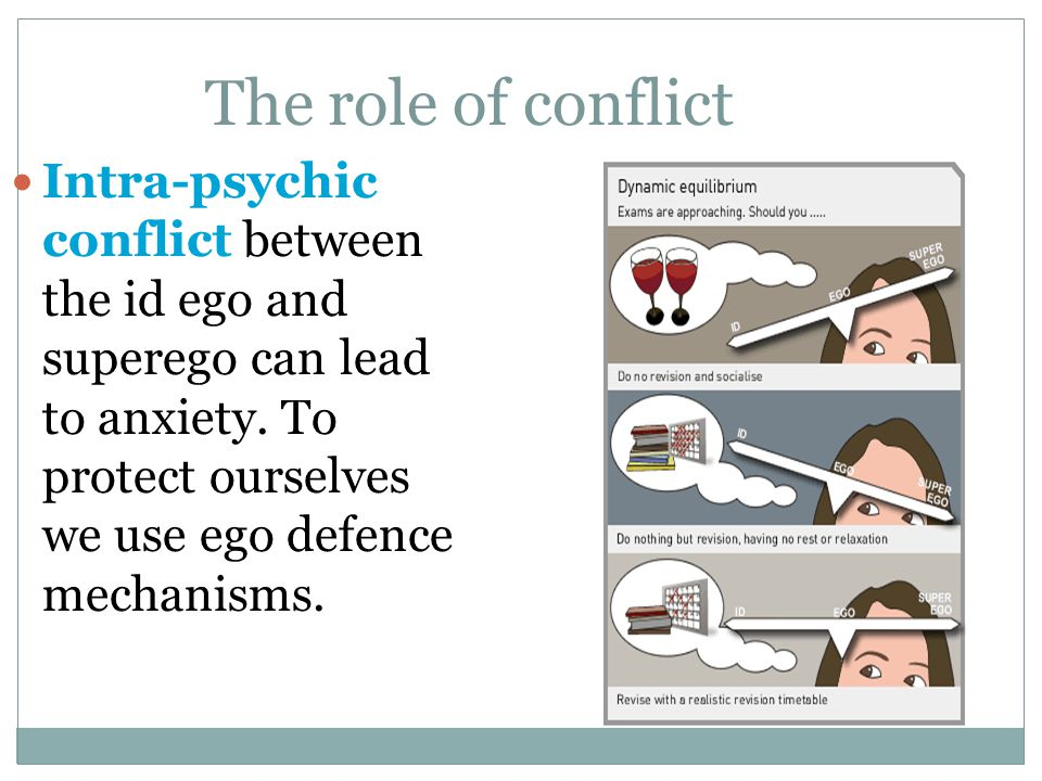 The role of conflict Intra-psychic conflict between the id ego and superego can lead to anxiety. To protect ourselves we use ego defence mechanisms.