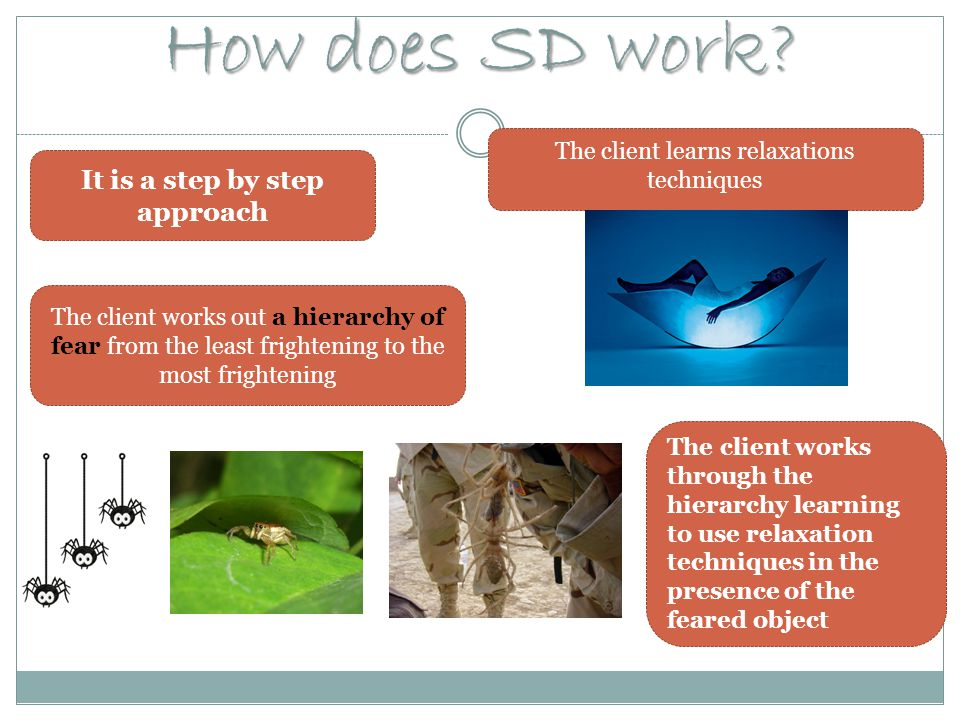 How does SD work? It is a step by step approach The client learns relaxations techniques The client works out a hierarchy of fear from the least frigh