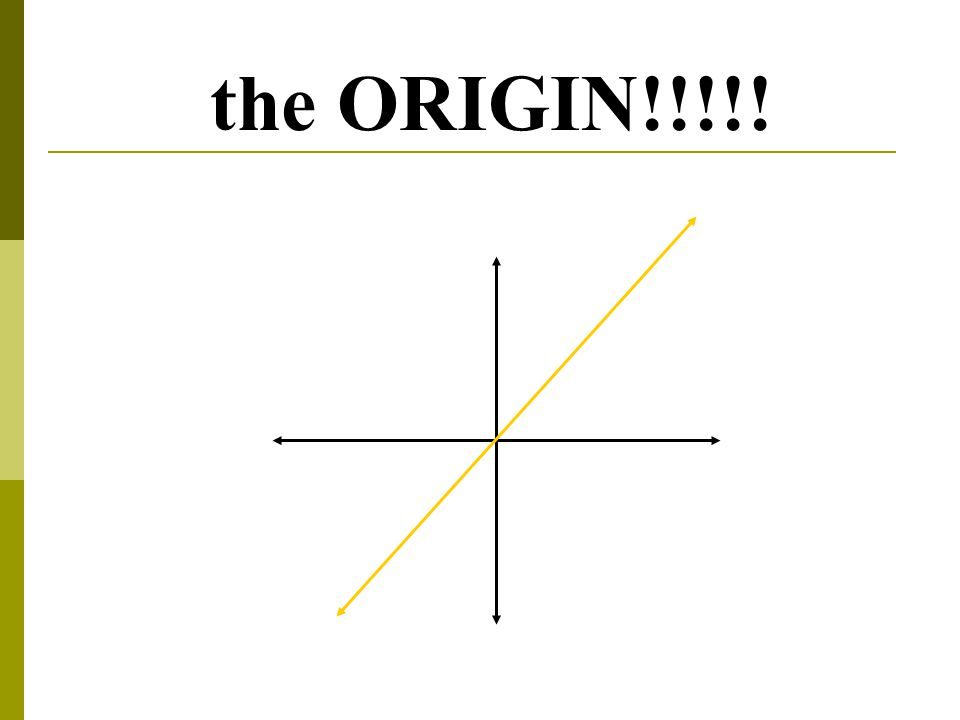 the ORIGIN!!!!!
