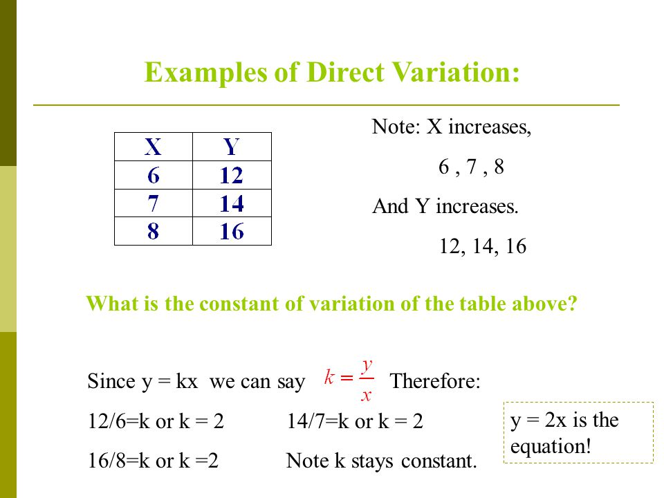 Examples of Direct Variation: Note: X increases, 6, 7, 8 And Y increases. 12, 14, 16 What is the constant of variation of the table above? Since y = k