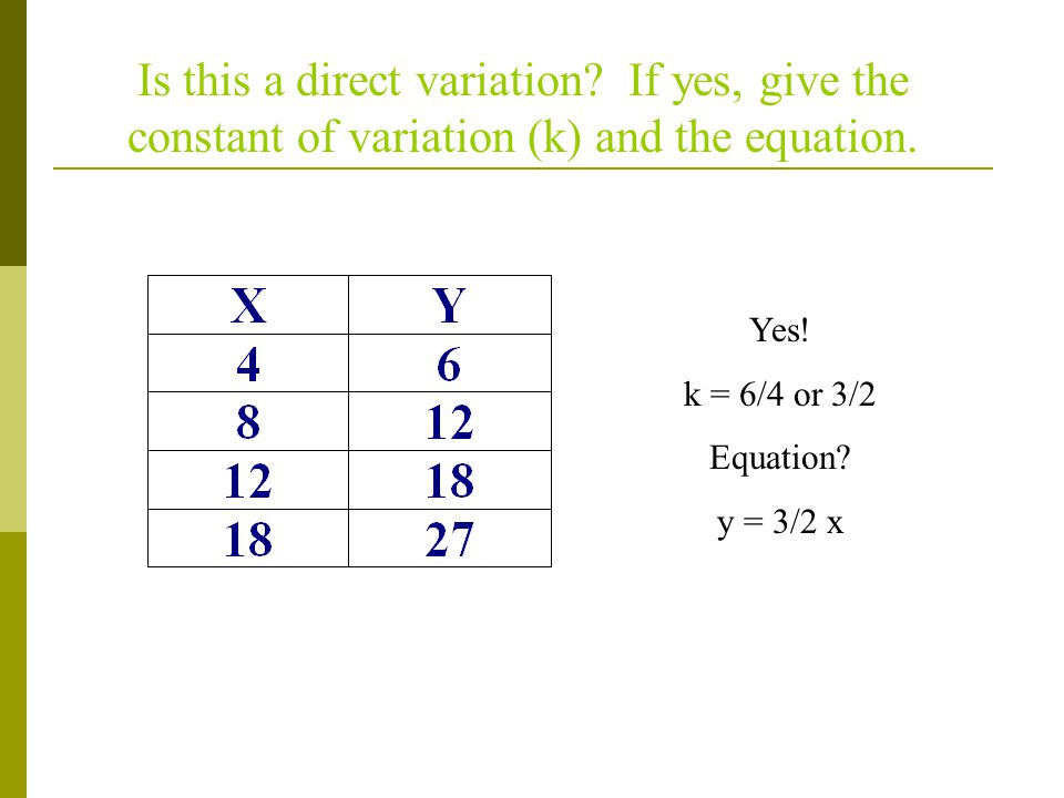 Is this a direct variation? If yes, give the constant of variation (k) and the equation. Yes! k = 6/4 or 3/2 Equation? y = 3/2 x