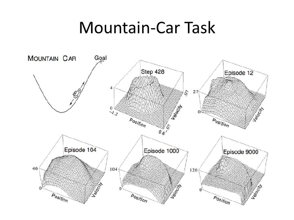 Mountain-Car Task