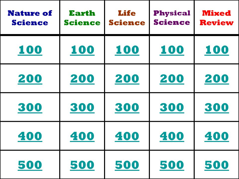 Nature of Science Earth Science Life Science Physical Science Mixed Review 100 200 300 400 500