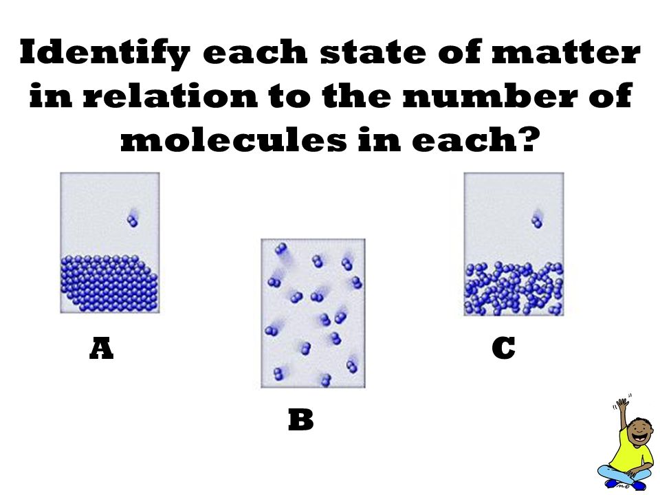 Identify each state of matter in relation to the number of molecules in each AC B