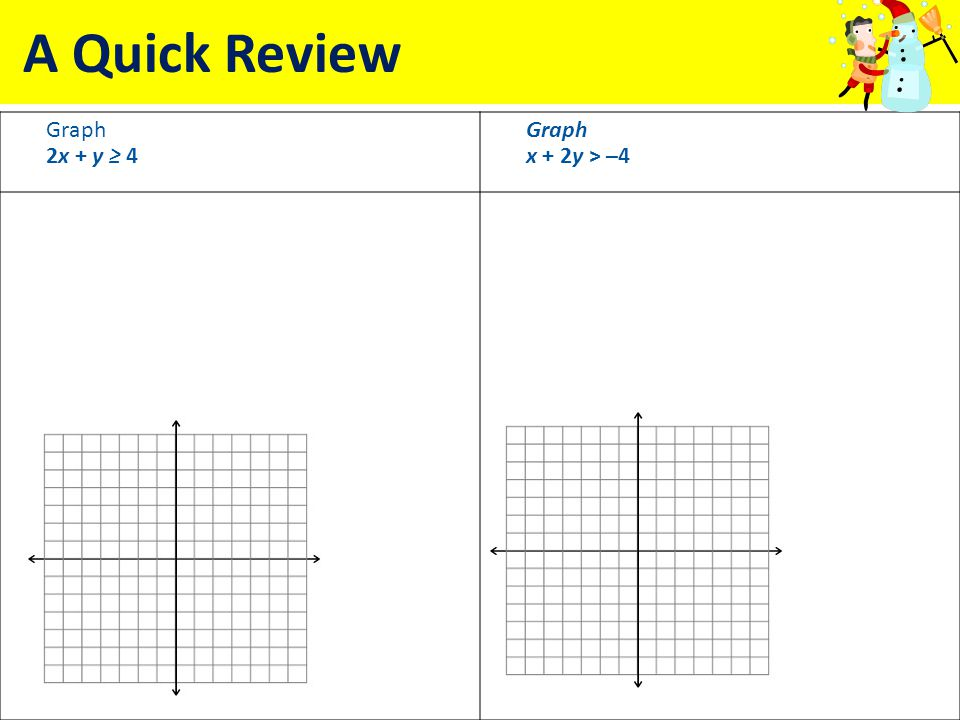 A Quick Review Graph 2x + y 4 Graph x + 2y > –4