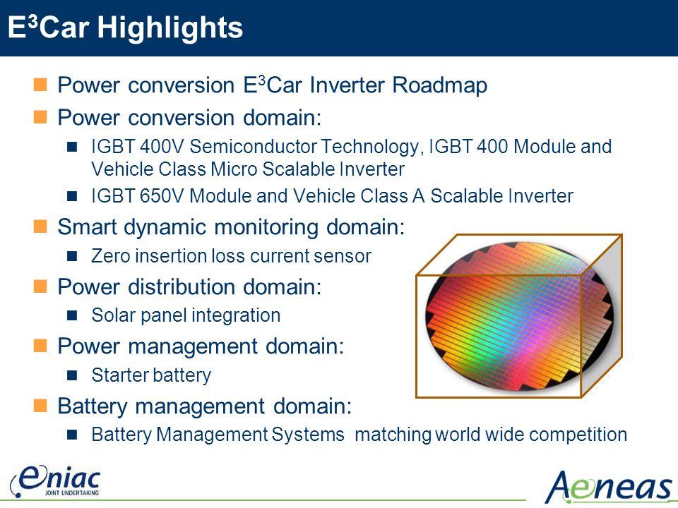 E 3 Car Highlights Power conversion E 3 Car Inverter Roadmap Power conversion domain: IGBT 400V Semiconductor Technology, IGBT 400 Module and Vehicle