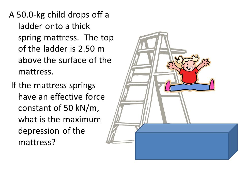 A 50.0-kg child drops off a ladder onto a thick spring mattress. The top of the ladder is 2.50 m above the surface of the mattress. If the mattress sp
