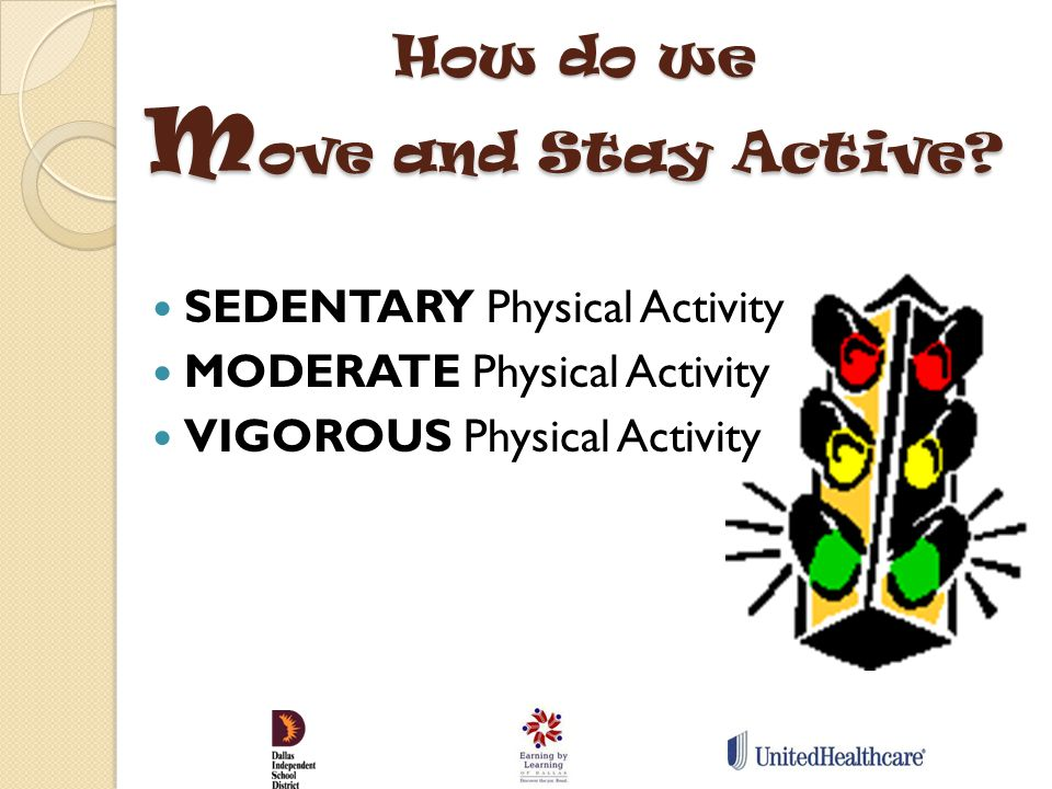 SEDENTARY Physical Activity MODERATE Physical Activity VIGOROUS Physical Activity How do we M ove and Stay Active