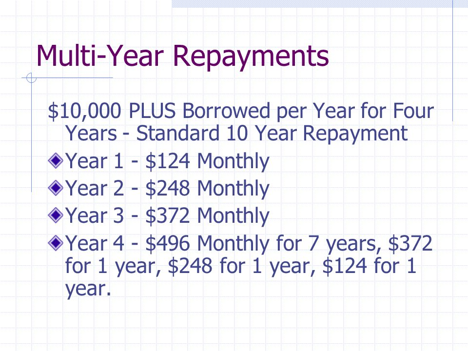 Multi-Year Repayments $10,000 PLUS Borrowed per Year for Four Years - Standard 10 Year Repayment Year 1 - $124 Monthly Year 2 - $248 Monthly Year 3 - $372 Monthly Year 4 - $496 Monthly for 7 years, $372 for 1 year, $248 for 1 year, $124 for 1 year.