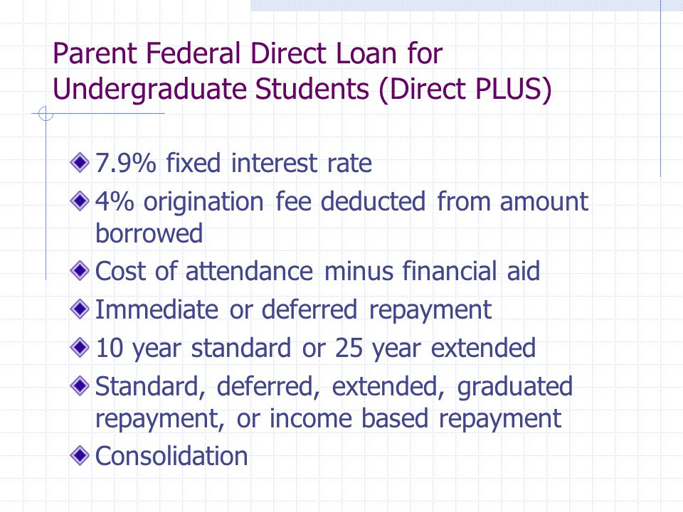 Parent Federal Direct Loan for Undergraduate Students (Direct PLUS) 7.9% fixed interest rate 4% origination fee deducted from amount borrowed Cost of