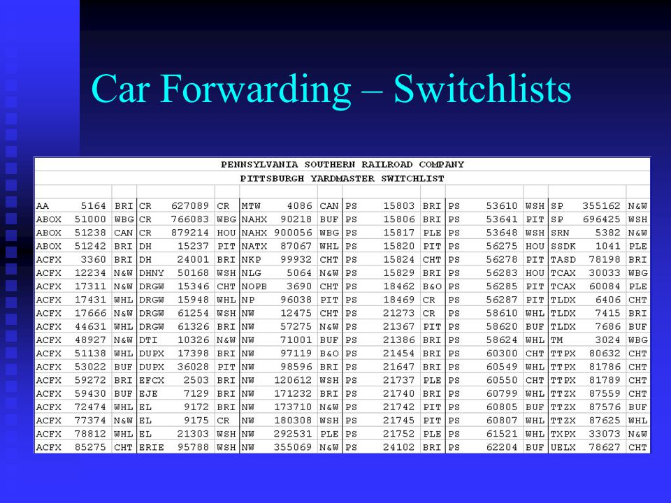 Car Forwarding – Switchlists