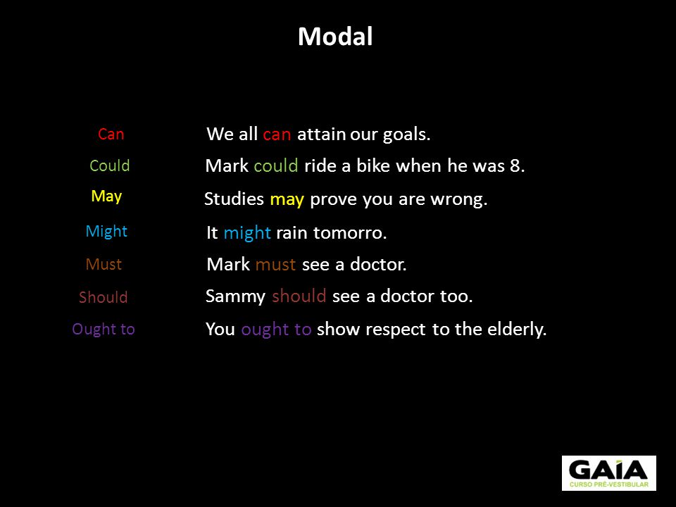 Modal Can Could May Might Mark could ride a bike when he was 8. Studies may prove you are wrong. You ought to show respect to the elderly. We all can