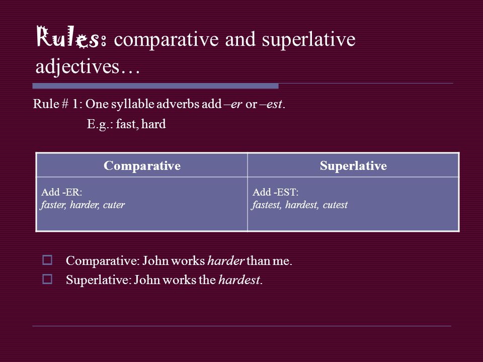 Rules: comparative and superlative adjectives… Rule # 1: One syllable adverbs add –er or –est. E.g.: fast, hard ComparativeSuperlative Add -ER: faster