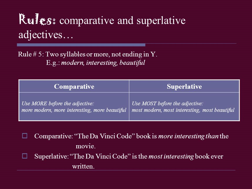 Rules: comparative and superlative adjectives… Rule # 5: Two syllables or more, not ending in Y. E.g.: modern, interesting, beautiful ComparativeSuper