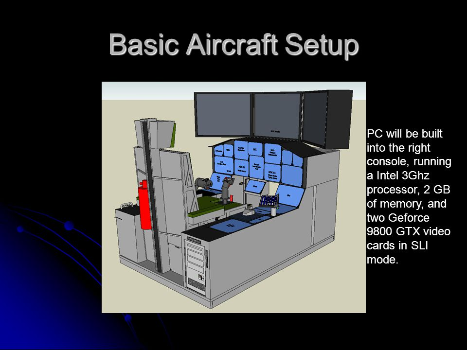 Basic Aircraft Setup PC will be built into the right console, running a Intel 3Ghz processor, 2 GB of memory, and two Geforce 9800 GTX video cards in SLI mode.