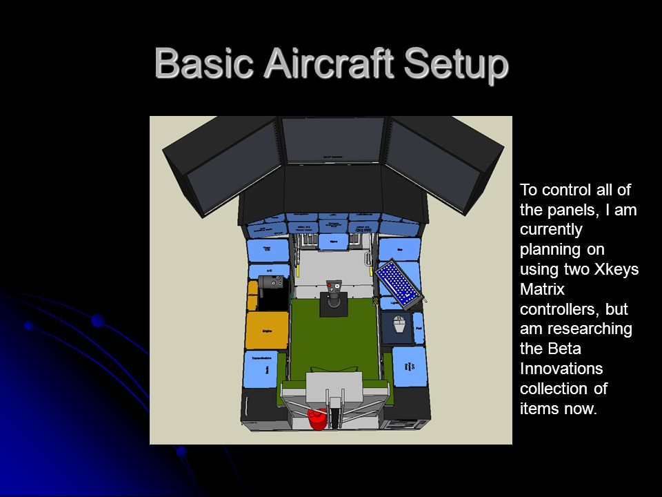 Basic Aircraft Setup To control all of the panels, I am currently planning on using two Xkeys Matrix controllers, but am researching the Beta Innovations collection of items now.