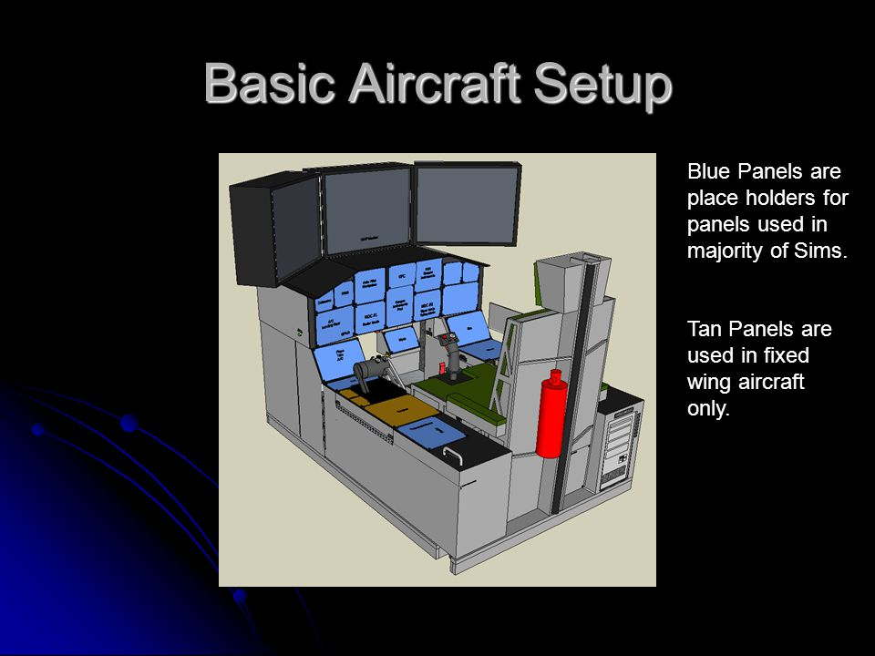 Basic Aircraft Setup Blue Panels are place holders for panels used in majority of Sims.