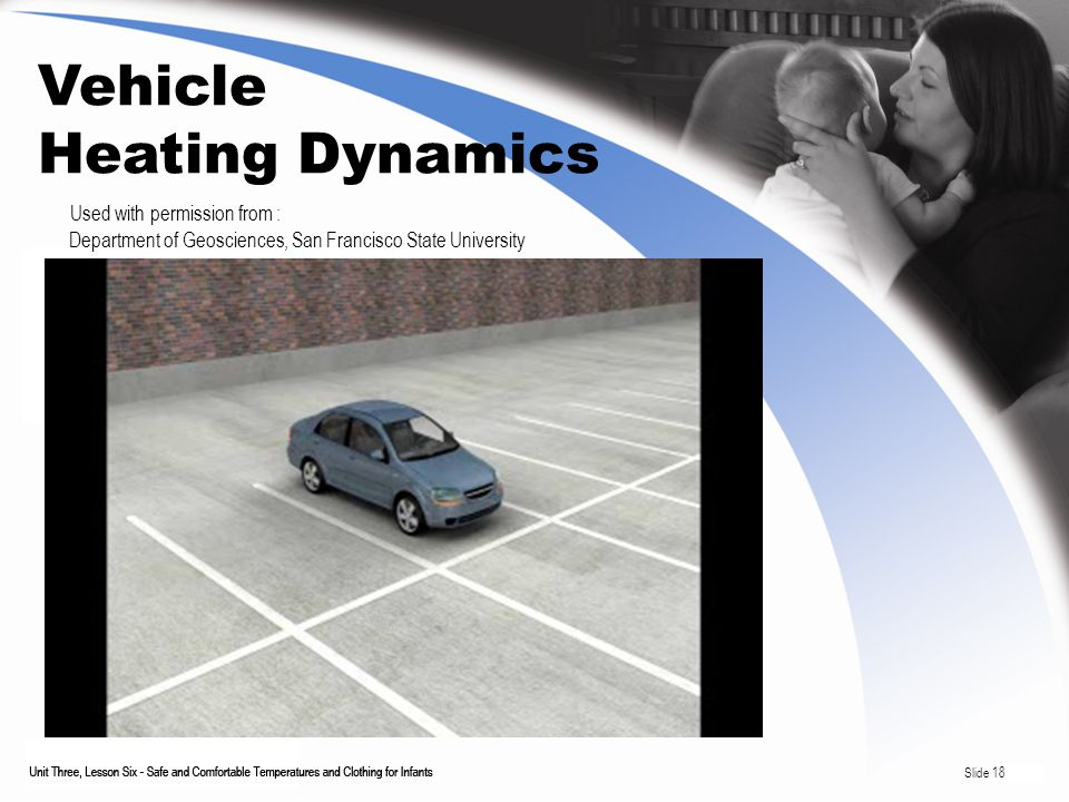 Vehicle Heating Dynamics Slide 18 Used with permission from : Department of Geosciences, San Francisco State University