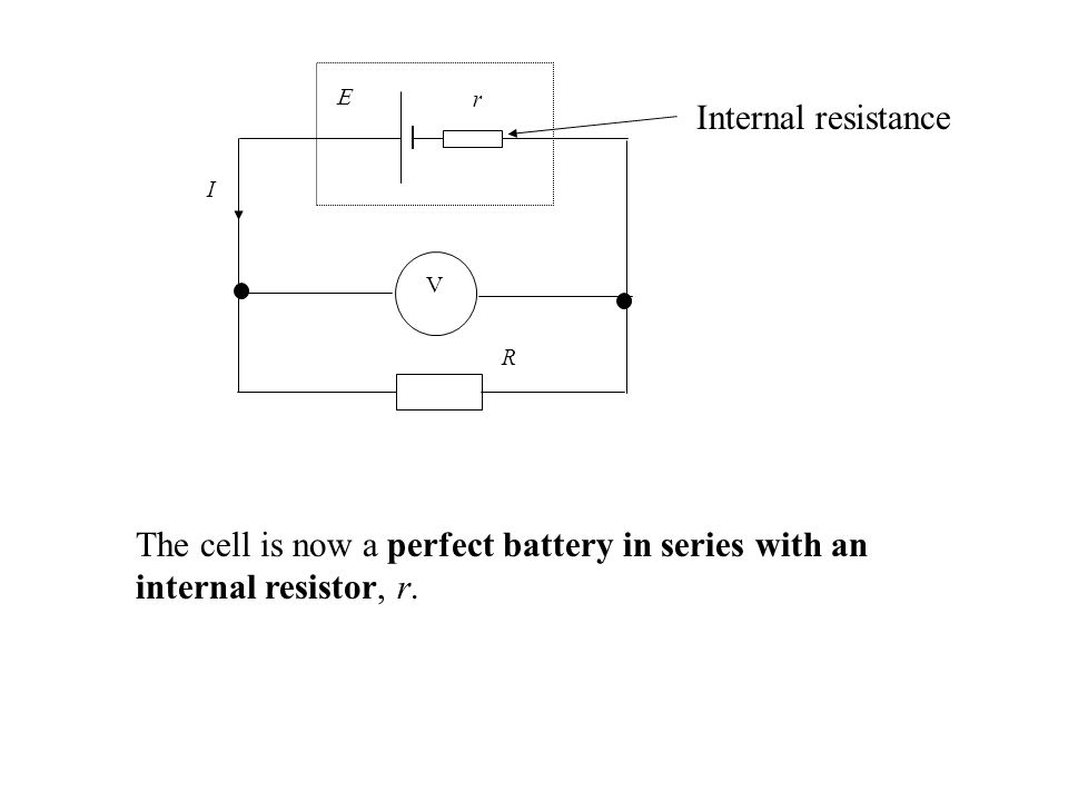V E R I r The cell is now a perfect battery in series with an internal resistor, r.