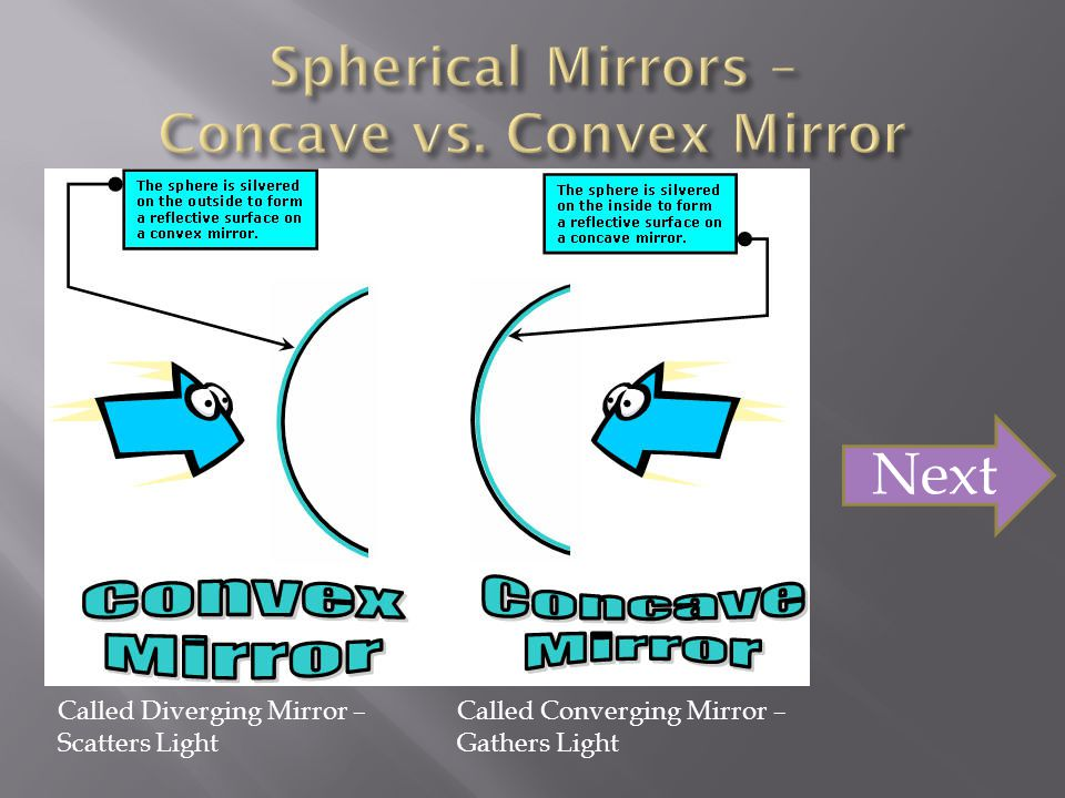 Correct Answer. Click here for to move on to more information about mirrors.here