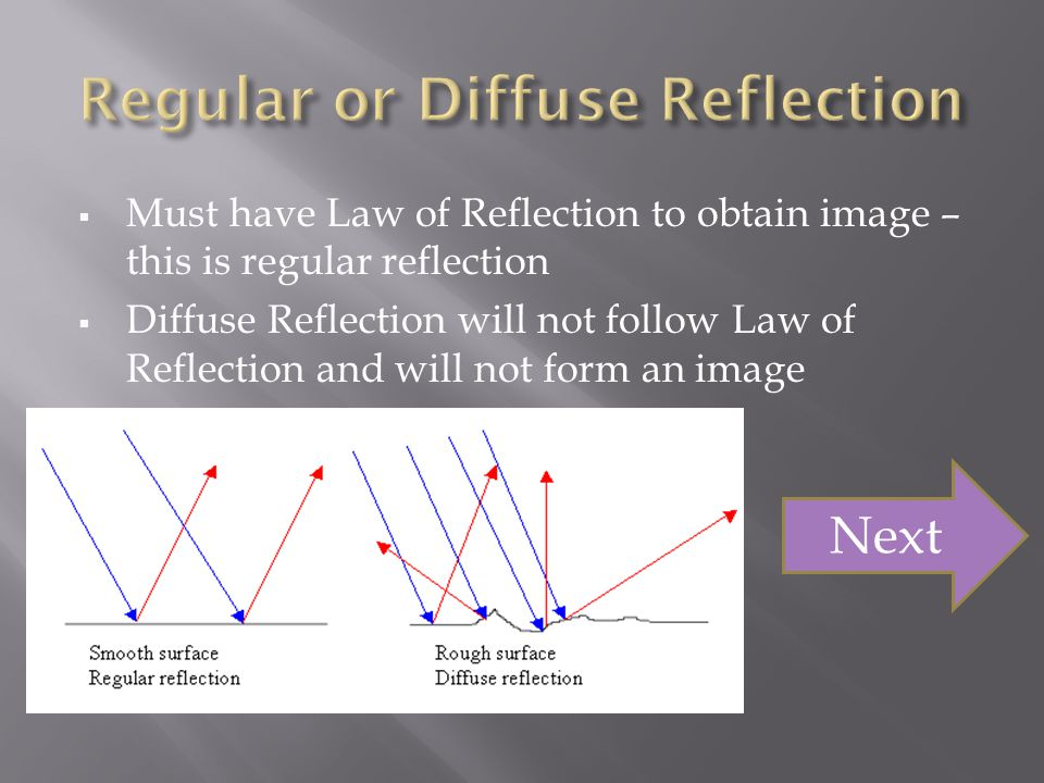 Law of Reflection – The Angle of Incidence (incoming light) equals the Angle of Reflection (reflected light) When the two are equal an image can be formed Next