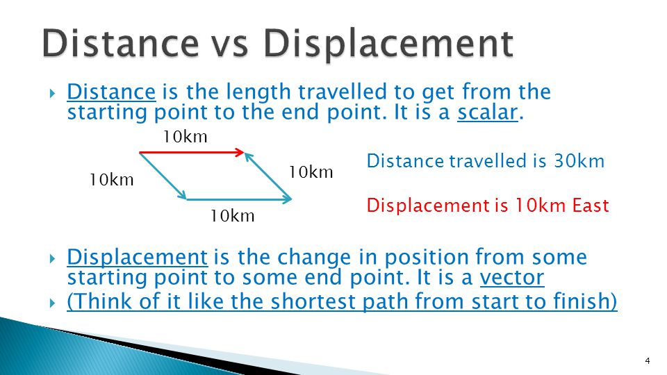 Distance is the length travelled to get from the starting point to the end point. It is a scalar. Displacement is the change in position from some sta