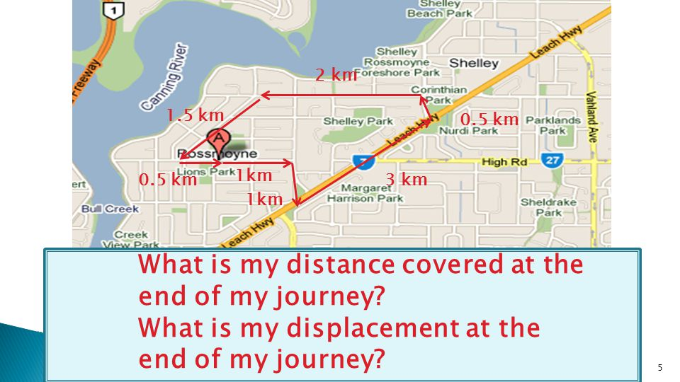 1km 0.5 km3 km 2 km 1.5 km 0.5 km What is my distance covered at the end of my journey? What is my displacement at the end of my journey? 5
