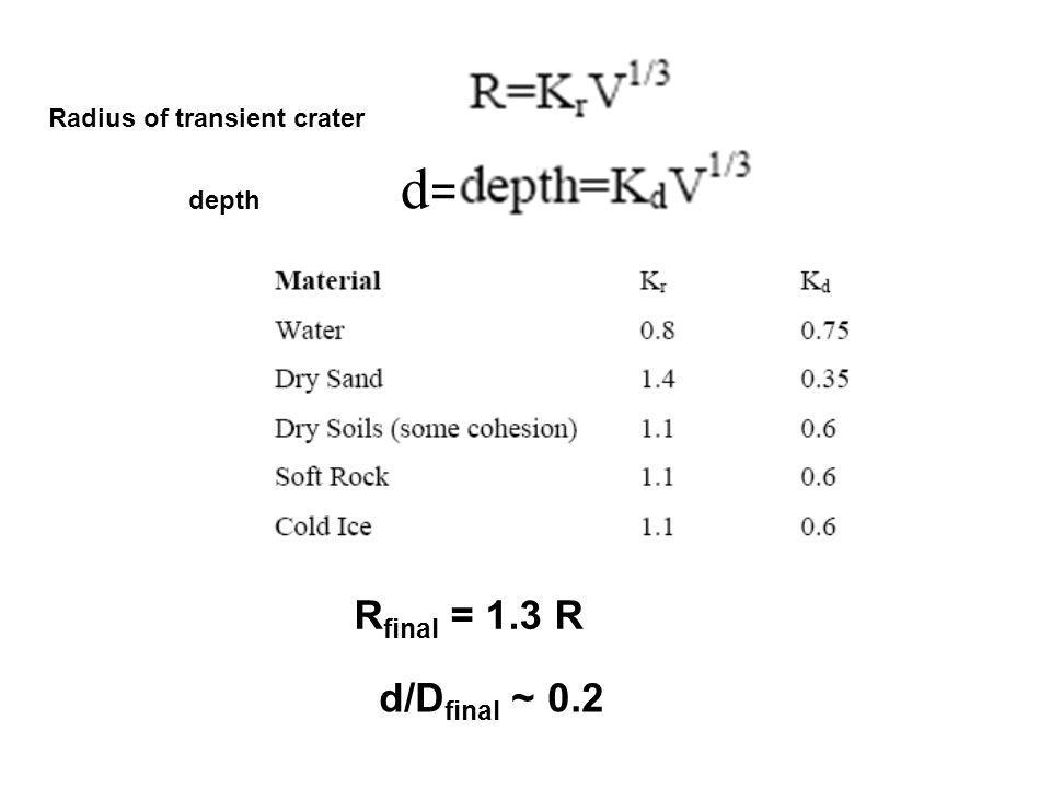 Radius of transient crater depth R final = 1.3 R d/D final ~ 0.2 d=d=