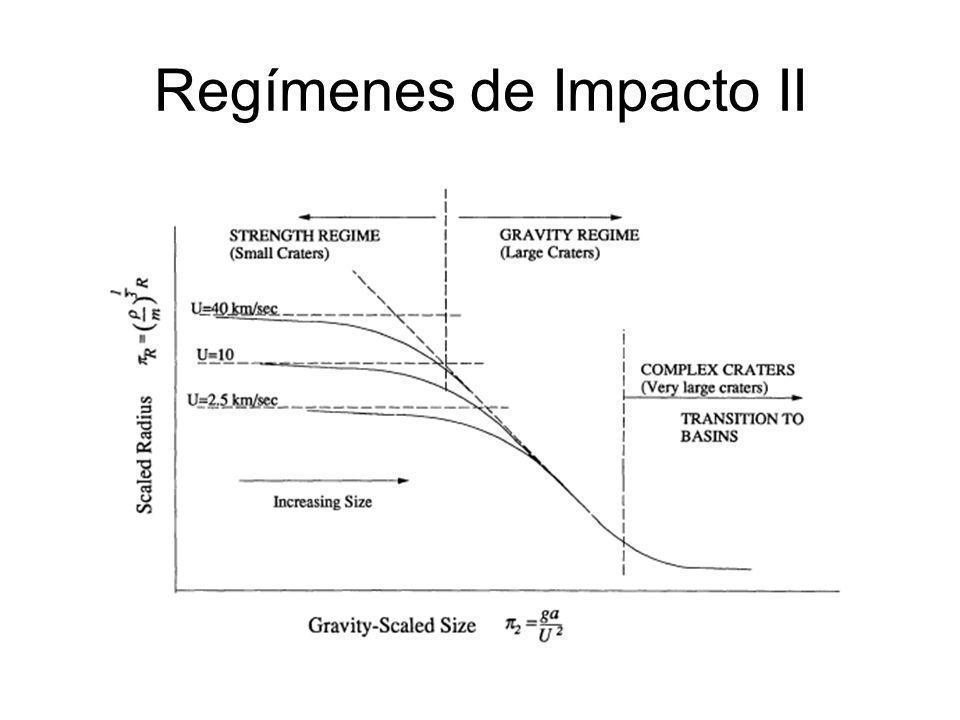 Regímenes de Impacto II
