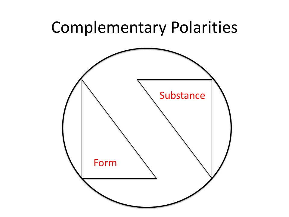 Complementary Polarities Form Substance