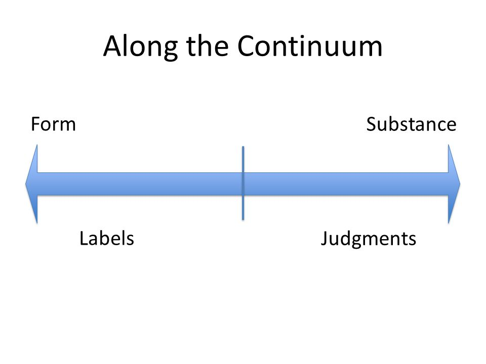 Along the Continuum Form Substance Labels Judgments