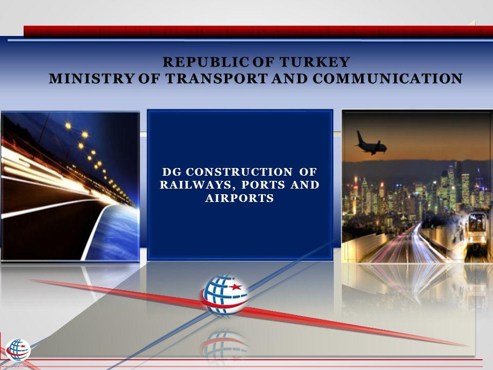 2 Central InstitutionsCentral Institutions DLH DG Land Transport Land Transport DGCommunication Investment Body