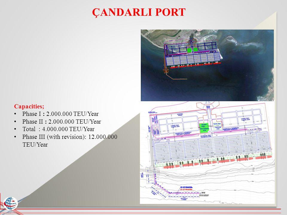 ÇANDARLI PORT Capacities; Phase I : 2.000.000 TEU/Year Phase II : 2.000.000 TEU/Year Total : 4.000.000 TEU/Year Phase III (with revision): 12.000.000